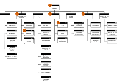 Thumbnail of new sitemap